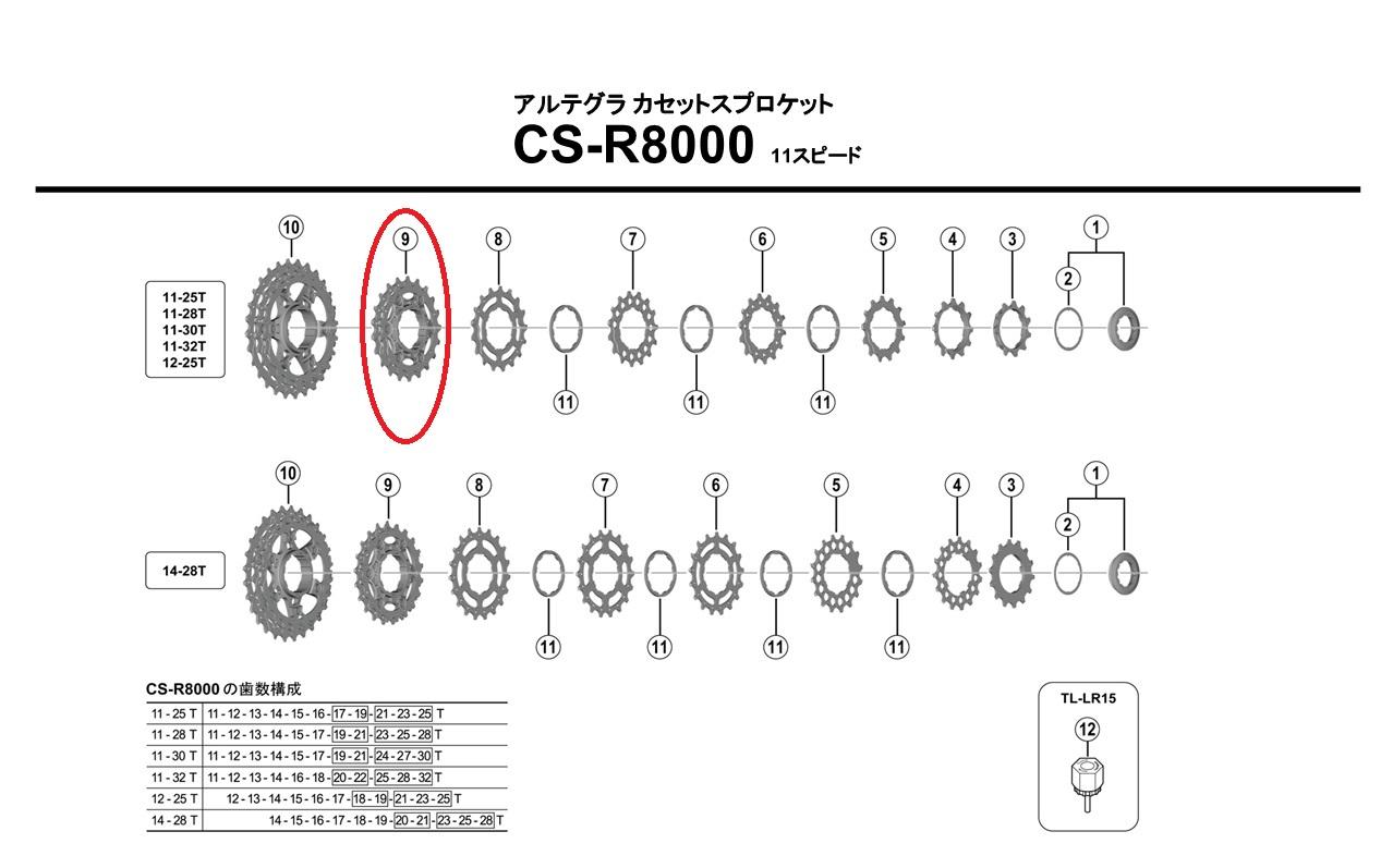 シマノ リペアパーツ CS-R8000 ギアユニット ( 17-19T ) 11-25T用